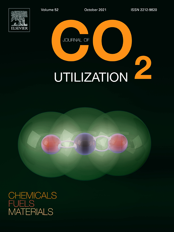 Journal of CO2 Utilization